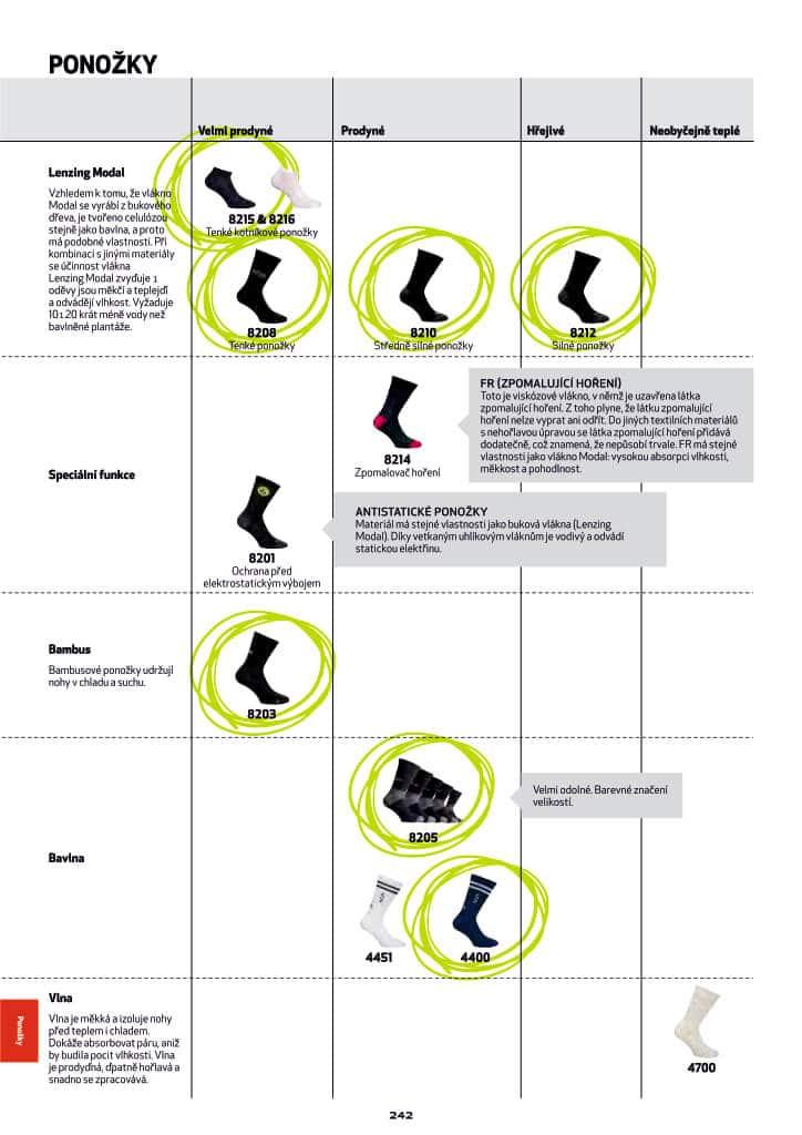 Katalóg jalas ponožiek